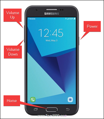 Samsung Galaxy J3 Prime Hardware Buttons