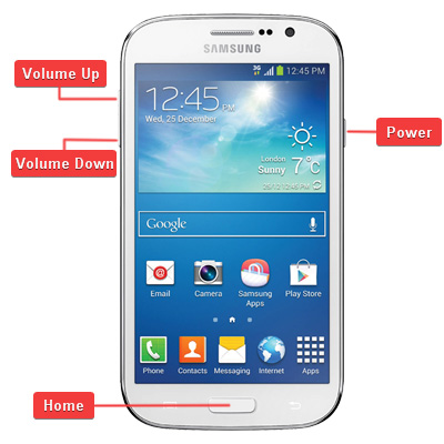 Samsung GT-I9060 Galaxy Grand Neo Buttons