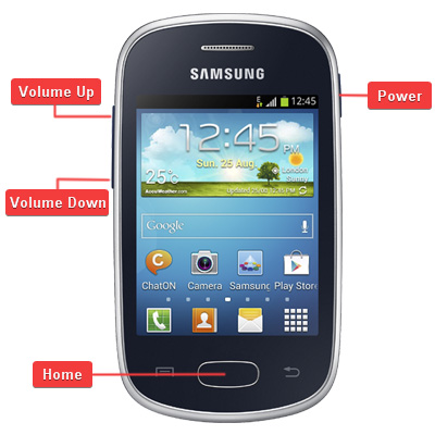 Samsung GT-S5280 Galaxy Star Buttons