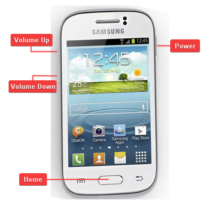 Samsung GT-S6310 Galaxy Young Buttons