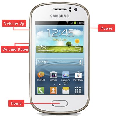 Samsung GT-S6810 Galaxy Fame Buttons