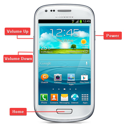 Samsung GT-i8190 Galaxy S3 Mini Buttons