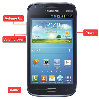 Samsung GT-i8262 Galaxy Core Duos Buttons