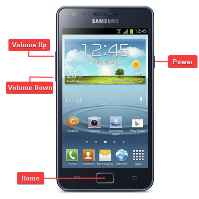 Samsung GT-i9100 Galaxy S II Buttons