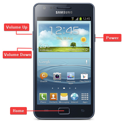 Samsung GT-i9105 Galaxy S II Plus Buttons
