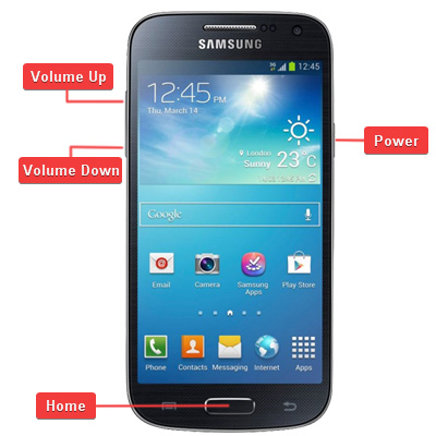 Samsung GT-i9190 Galaxy S4 Mini Buttons
