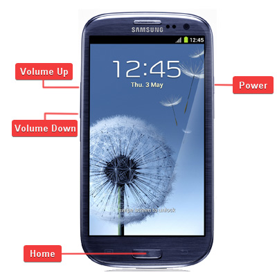 Samsung GT-i9300 Galaxy S III Buttons