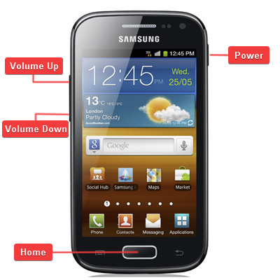 Samsung Galaxy Ace 2 GT-i8160 Buttons