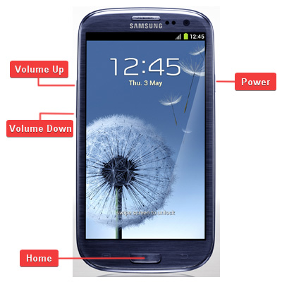Samsung SGH-i747 Galaxy S III LTE Buttons