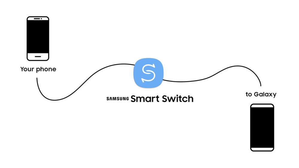 Update Samsung Software Via Samsung Smart Switch