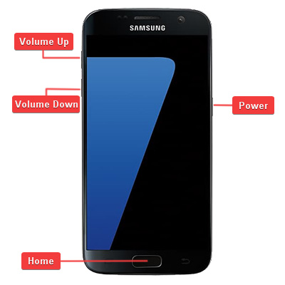 Samsung Galaxy S7 Buttons