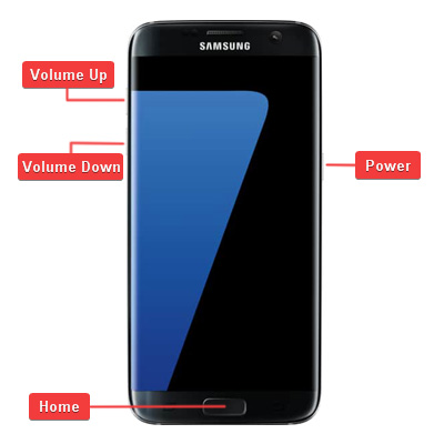 Samsung Galaxy S7 Edge Hardware keys