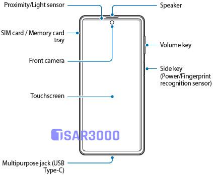 Samsung Galaxy M51 Hardware Buttons