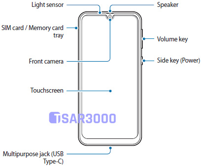 Samsung Galaxy M21s Hardware Buttons