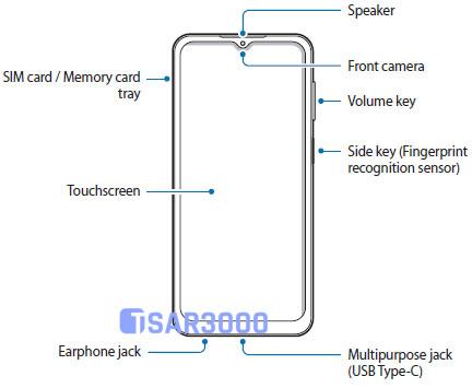 Samsung Galaxy A12 Layout