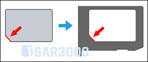 SIM card correct position