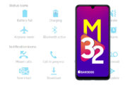 Samsung Galaxy M32 Status Bar Icons Meaning